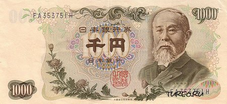 Деньги стран мира (выпуск 12)