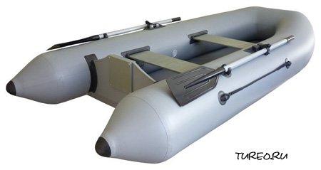 Какую купить лодку?