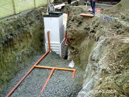 Эксплуатация систем канализации